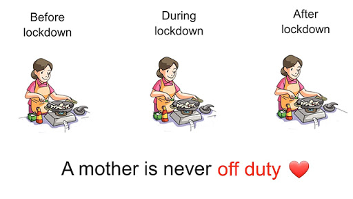 https://www.study24x7.com/article/707/happy-mothers-d...
