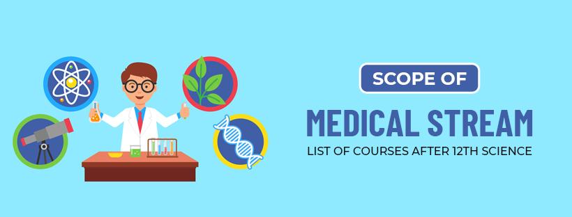 https://www.study24x7.com/article/1724/scope-of-medic...